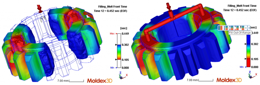 symulacja Moldex3D